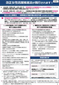 03_【別添2】リーフレット「改正女性活躍推進法が施行されます!」のサムネイル